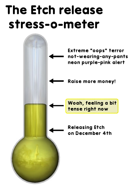 The Etch release stress-o-meter